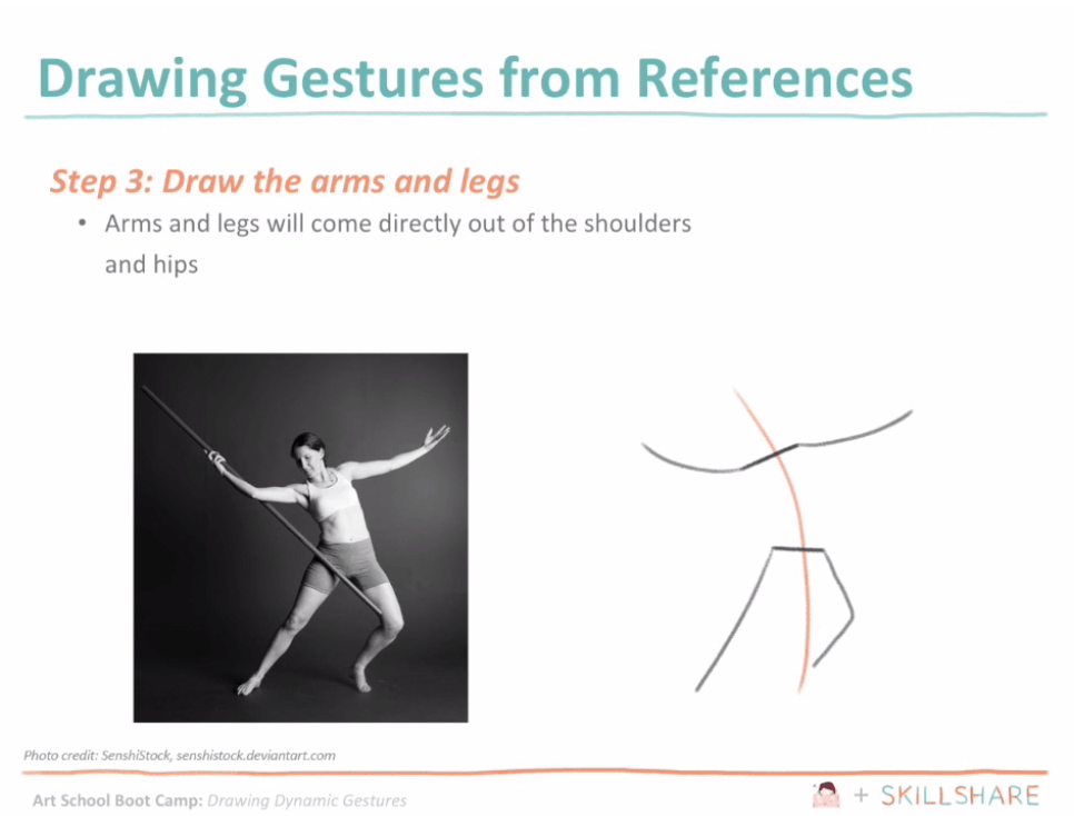 Drawing Gestures from References