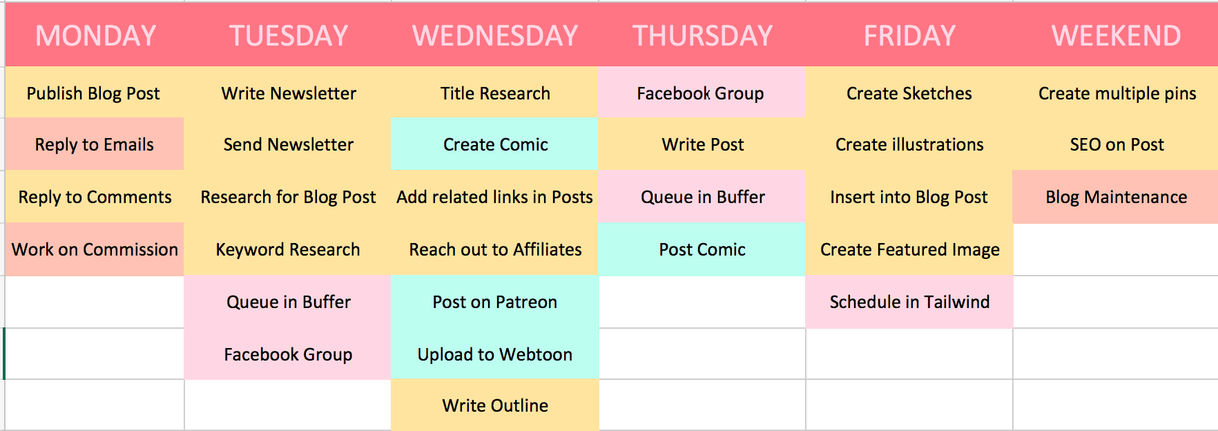 If you use Excel, you can create a posting schedule and a blog content plan with that.