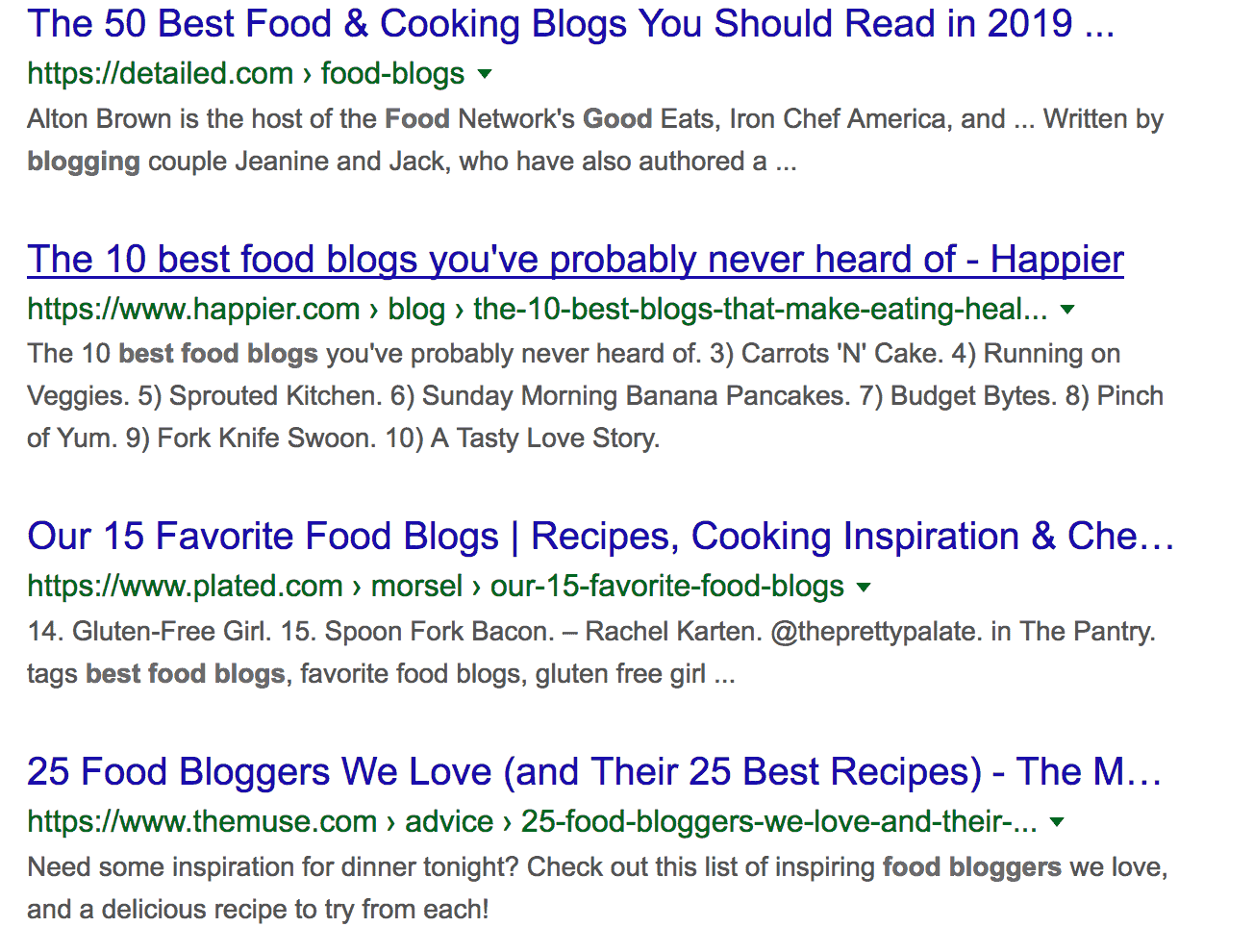 The easiest way to check if your blog niche is a success is to go to a Search Engine and check out the top bloggers in the same blog niche that are actually making money.
