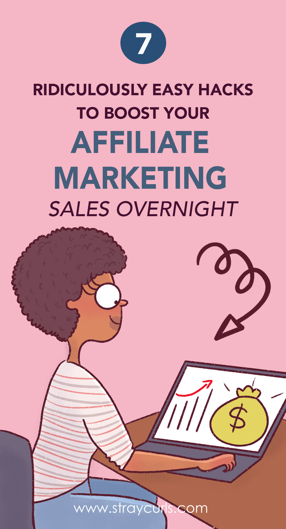 How to make $100 every day with affiliate marketing: free affiliate marketing training for beginners. Learn how to make money online from affiliate sales the fast way. Make money blogging via affiliate marketing. Affiliate marketing tips for beginners #makemoney #makemoneyonline #startablog #affiliatemarketing